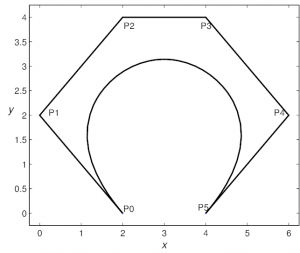 Quasi-quintic-Bezier-curve-with-two-shape-parame-ters